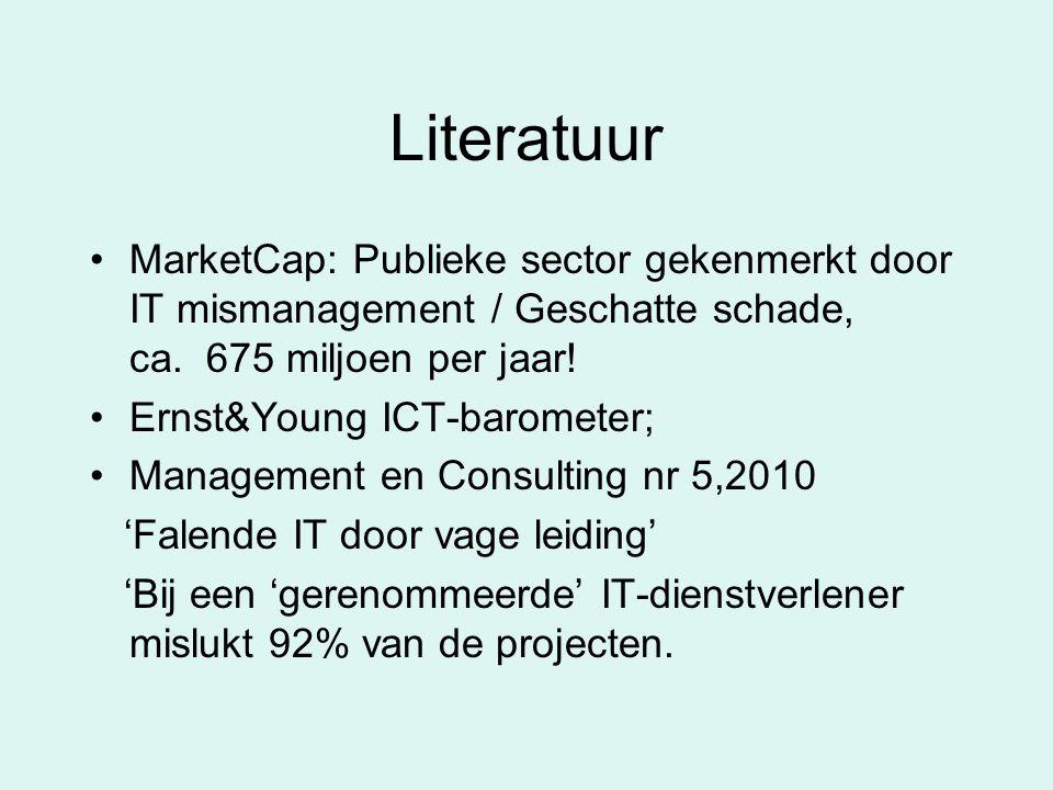 Literatuur MarketCap: Publieke sector gekenmerkt door IT mismanagement / Geschatte schade, ca.
