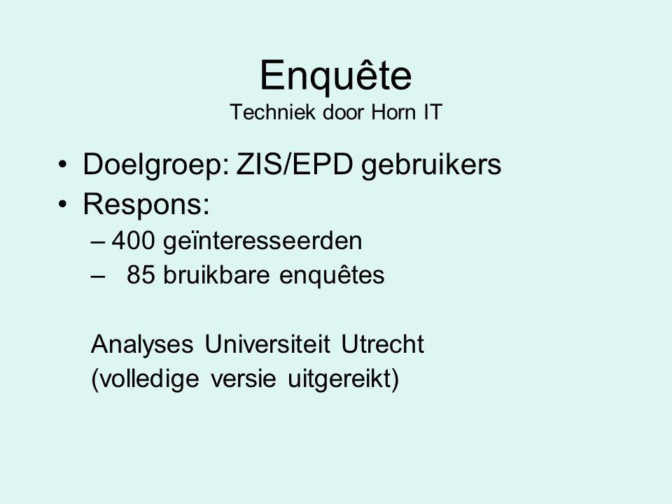 Enquête Techniek door Horn IT Doelgroep: ZIS/EPD gebruikers Respons: –400 geïnteresseerden – 85 bruikbare enquêtes Analyses Universiteit Utrecht (volledige versie uitgereikt)