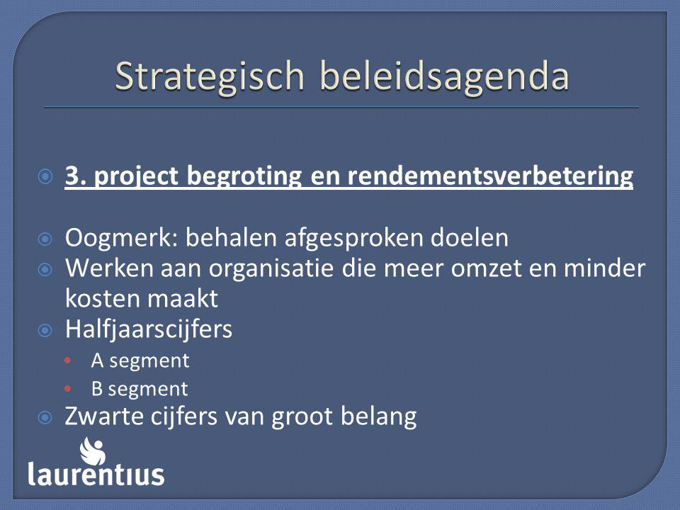 3. project begroting en rendementsverbetering  Oogmerk: behalen afgesproken doelen  Werken aan organisatie die meer omzet en minder kosten maakt 