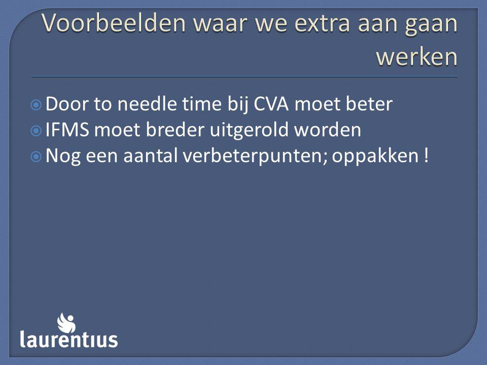  Door to needle time bij CVA moet beter  IFMS moet breder uitgerold worden  Nog een aantal verbeterpunten; oppakken !