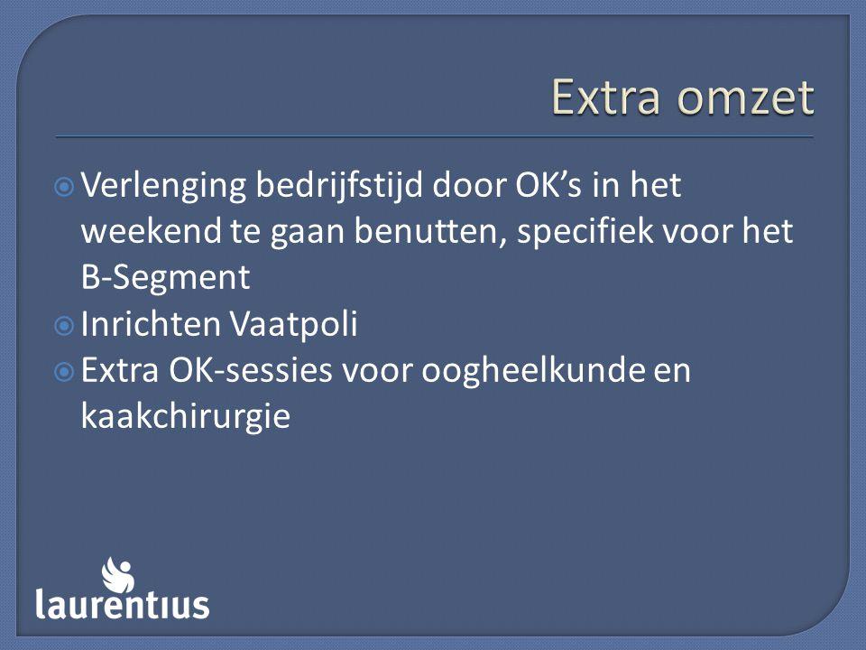  Verlenging bedrijfstijd door OK's in het weekend te gaan benutten, specifiek voor het B-Segment  Inrichten Vaatpoli  Extra OK-sessies voor oogheel
