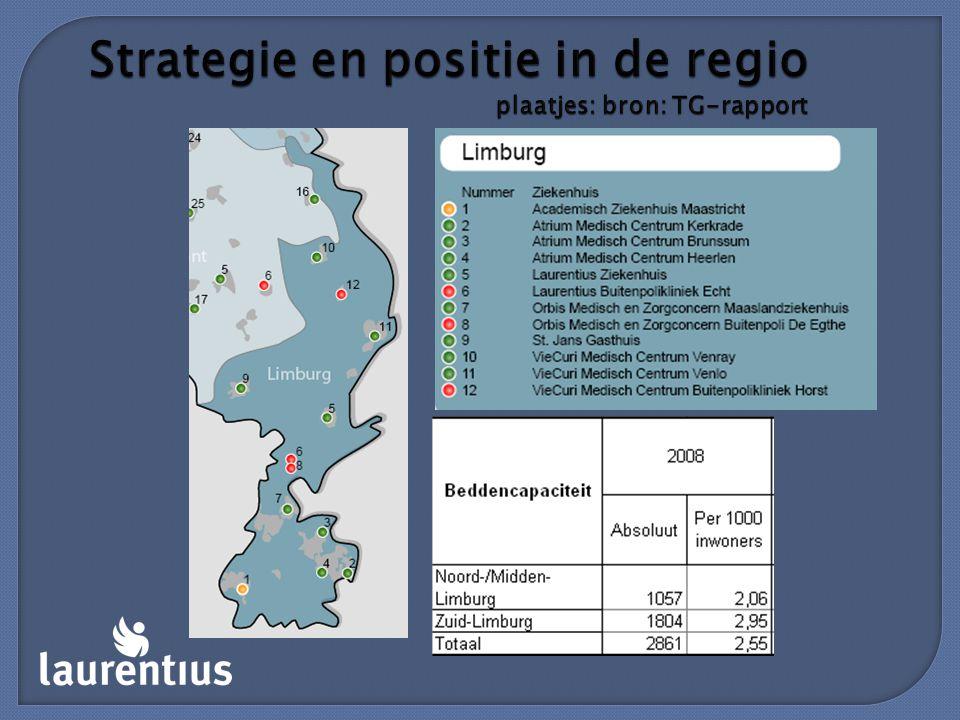 Strategie en positie in de regio plaatjes: bron: TG-rapport