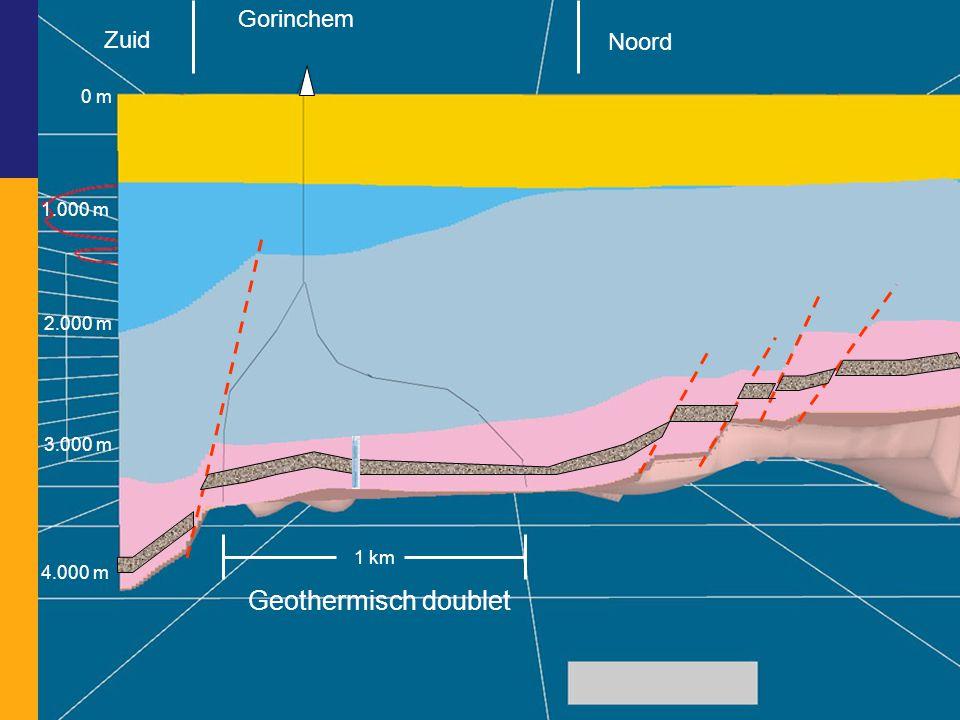 Zuid Noord Gorinchem 0 m 3.000 m 1.000 m 2.000 m 4.000 m 1 km Geothermisch doublet