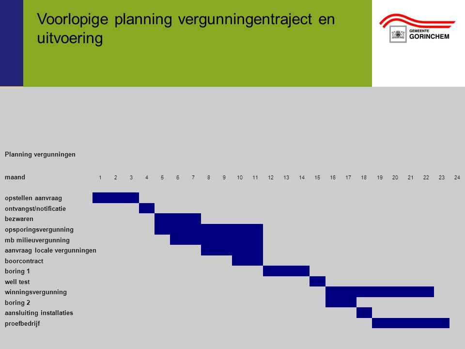 Voorlopige planning vergunningentraject en uitvoering Planning vergunningen maand 123456789101112131415161718192021222324 opstellen aanvraag ontvangst