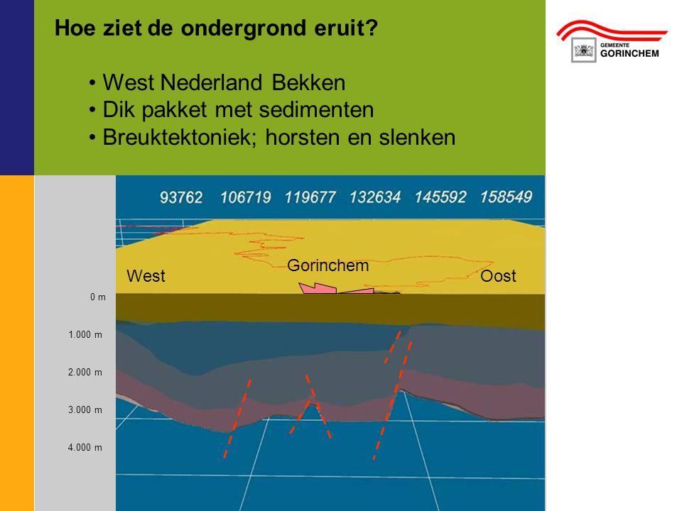 Hoe ziet de ondergrond eruit? West Nederland Bekken Dik pakket met sedimenten Breuktektoniek; horsten en slenken OostWest Gorinchem 0 m 1.000 m 2.000