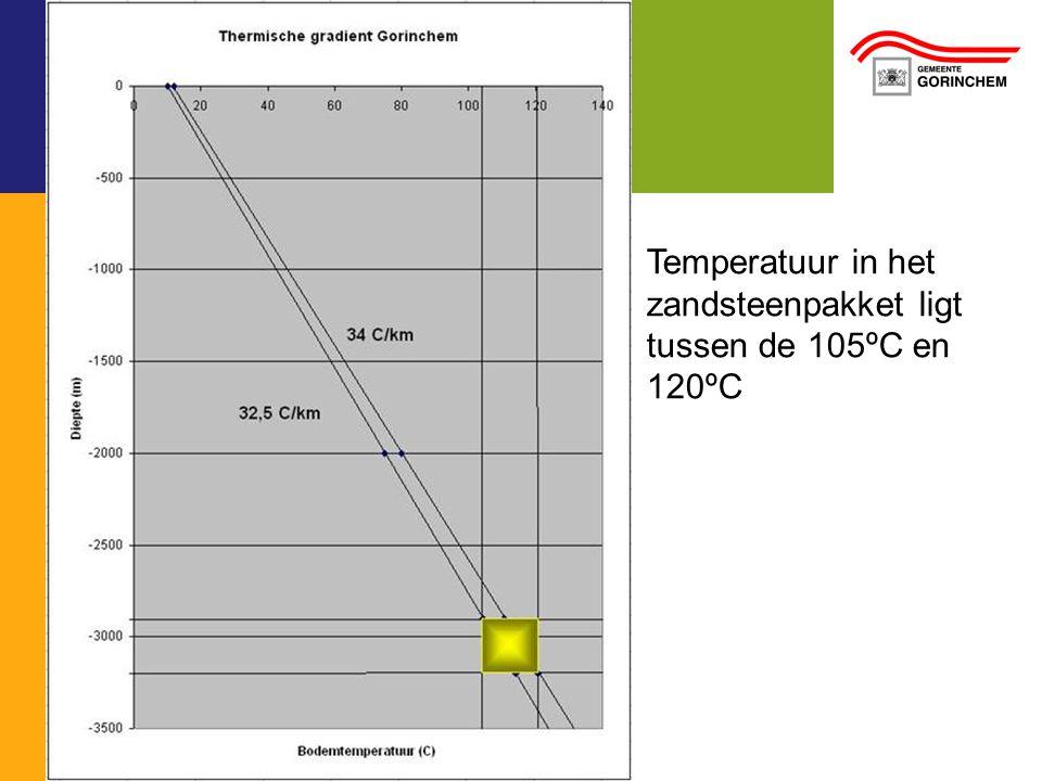 Temperatuur in het zandsteenpakket ligt tussen de 105ºC en 120ºC
