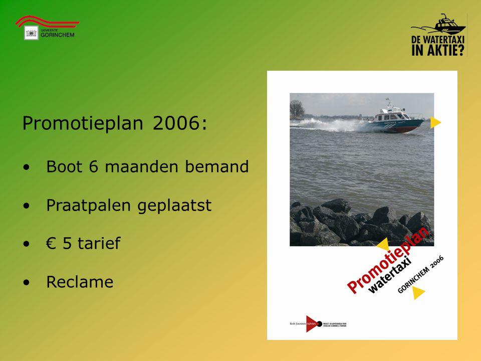Promotieplan 2006: Boot 6 maanden bemand Praatpalen geplaatst € 5 tarief Reclame