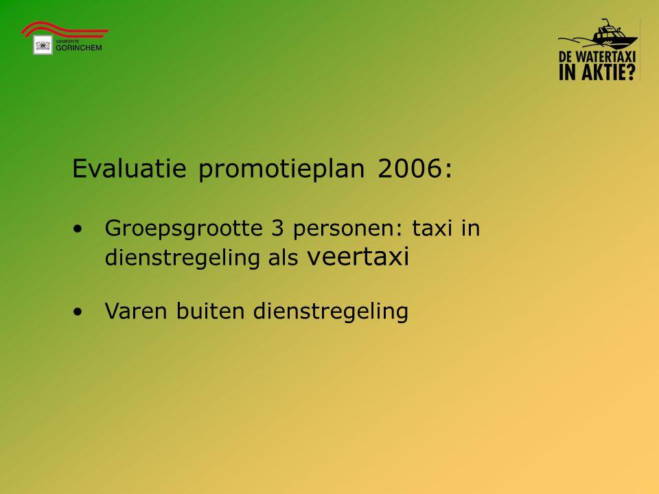 Evaluatie promotieplan 2006: Groepsgrootte 3 personen: taxi in dienstregeling als veertaxi Varen buiten dienstregeling