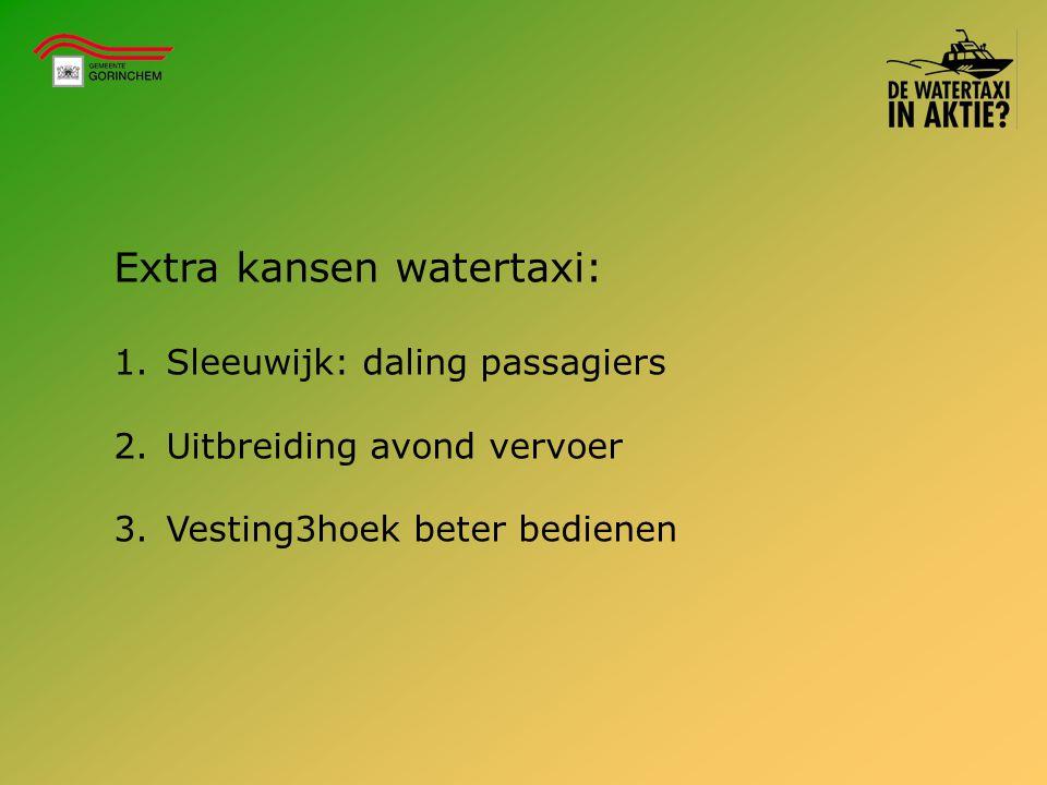 Extra kansen watertaxi: 1.Sleeuwijk: daling passagiers 2.Uitbreiding avond vervoer 3.Vesting3hoek beter bedienen