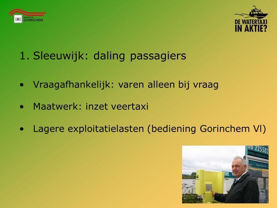 1.Sleeuwijk: daling passagiers Vraagafhankelijk: varen alleen bij vraag Maatwerk: inzet veertaxi Lagere exploitatielasten (bediening Gorinchem Vl)