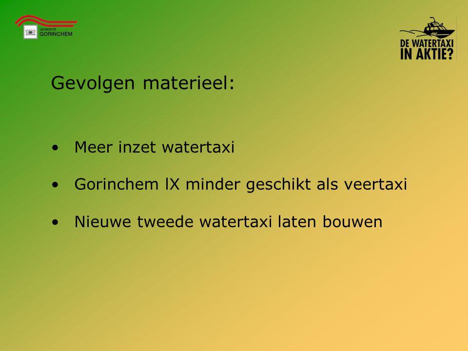 Gevolgen materieel: Meer inzet watertaxi Gorinchem lX minder geschikt als veertaxi Nieuwe tweede watertaxi laten bouwen