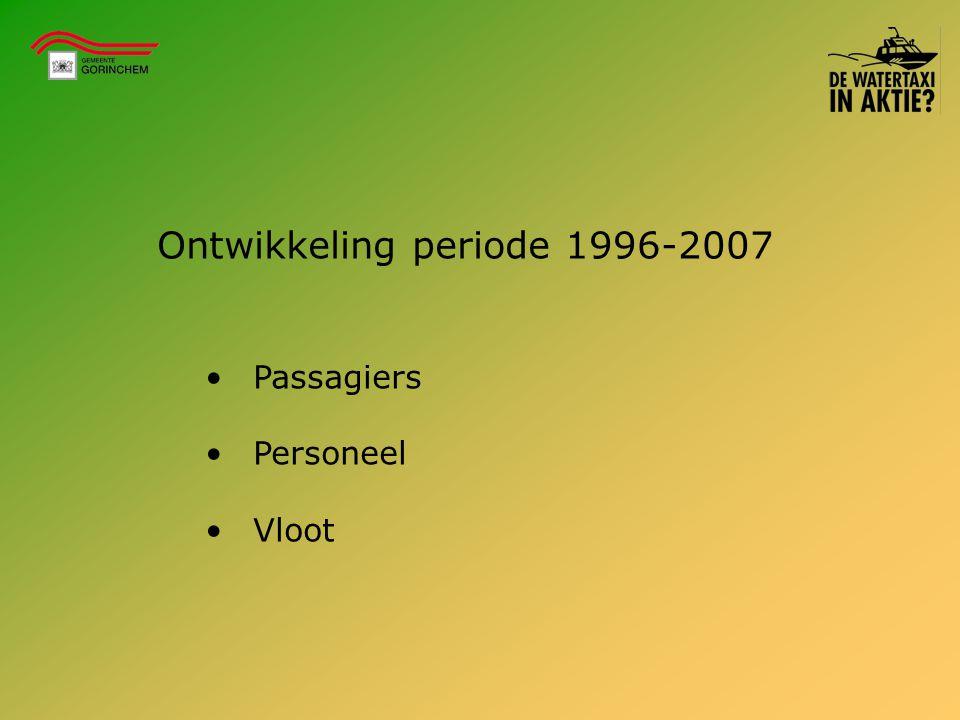 Ontwikkeling periode 1996-2007 Passagiers Personeel Vloot