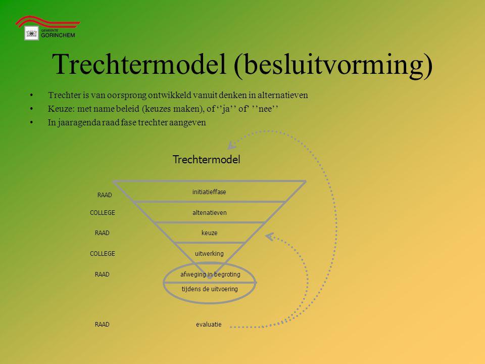 Trechtermodel (besluitvorming) Trechter is van oorsprong ontwikkeld vanuit denken in alternatieven Keuze: met name beleid (keuzes maken), of ''ja'' of' ''nee'' In jaaragenda raad fase trechter aangeven initiatieffase altenatieven keuze uitwerking RAAD COLLEGE RAAD COLLEGE RAAD afweging in begroting tijdens de uitvoering evaluatieRAAD Trechtermodel