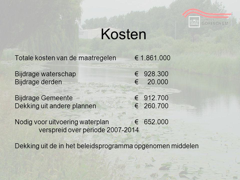 Kosten Totale kosten van de maatregelen € 1.861.000 Bijdrage waterschap€ 928.300 Bijdrage derden€ 20.000 Bijdrage Gemeente€ 912.700 Dekking uit andere