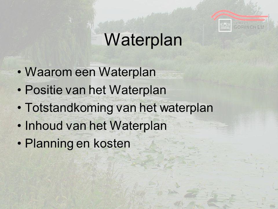 Waterplan Waarom een Waterplan Positie van het Waterplan Totstandkoming van het waterplan Inhoud van het Waterplan Planning en kosten