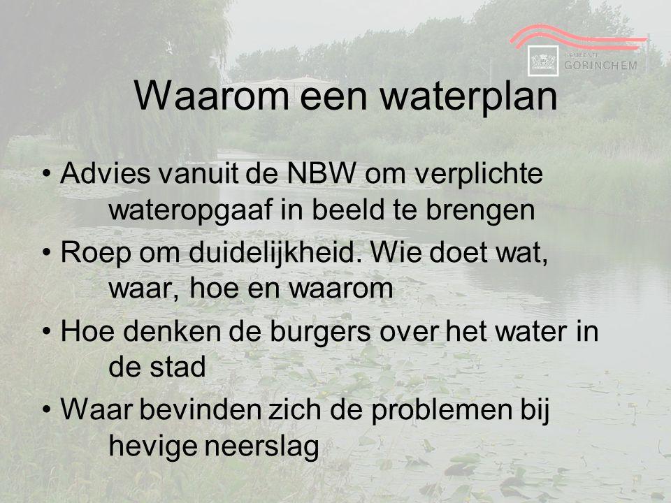 Waarom een waterplan Advies vanuit de NBW om verplichte wateropgaaf in beeld te brengen Roep om duidelijkheid. Wie doet wat, waar, hoe en waarom Hoe d