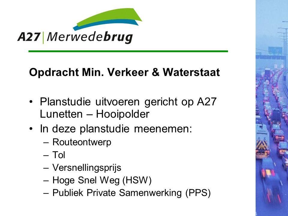 Doelstelling in startnotitie Reistijd in spits maximaal 1,5 x zo groot als daarbuiten 95% van verplaatsingen is op tijd Bruggen Gorinchem en Keizersveer doorstroombaar voor hoogwaterafvoer (volgens eisen Ruimte voor de Rivier) Voldoen aan wet-/regelgeving