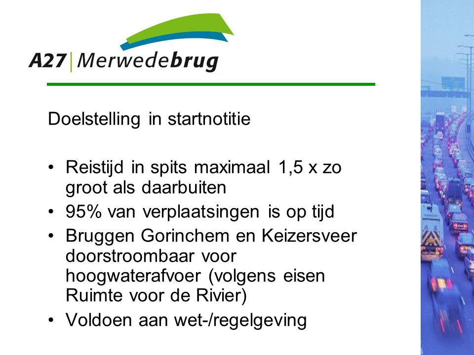 Voor de regio belangrijk Relatie met de ontwikkelingen A15 - ZSM-maatregel - planstudie - knooppunt Gorinchem