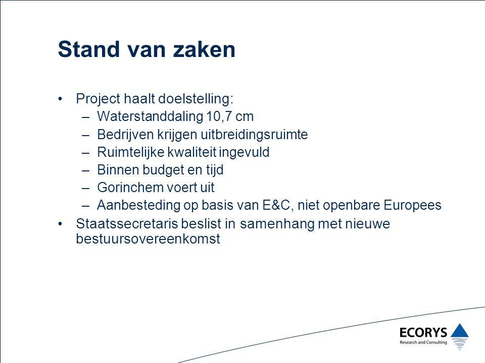 Stand van zaken Project haalt doelstelling: –Waterstanddaling 10,7 cm –Bedrijven krijgen uitbreidingsruimte –Ruimtelijke kwaliteit ingevuld –Binnen budget en tijd –Gorinchem voert uit –Aanbesteding op basis van E&C, niet openbare Europees Staatssecretaris beslist in samenhang met nieuwe bestuursovereenkomst