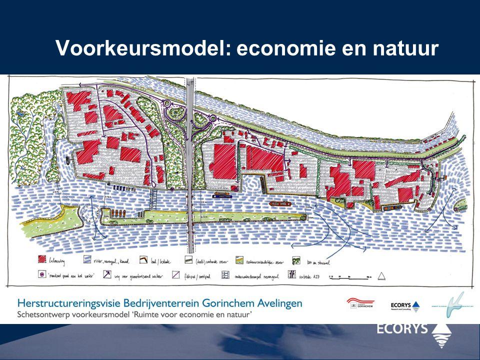 Voorkeursmodel: economie en natuur