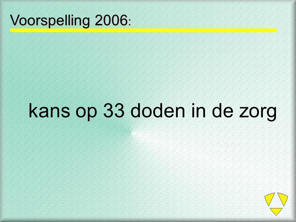 Voorspelling 2006 : kans op 33 doden in de zorg