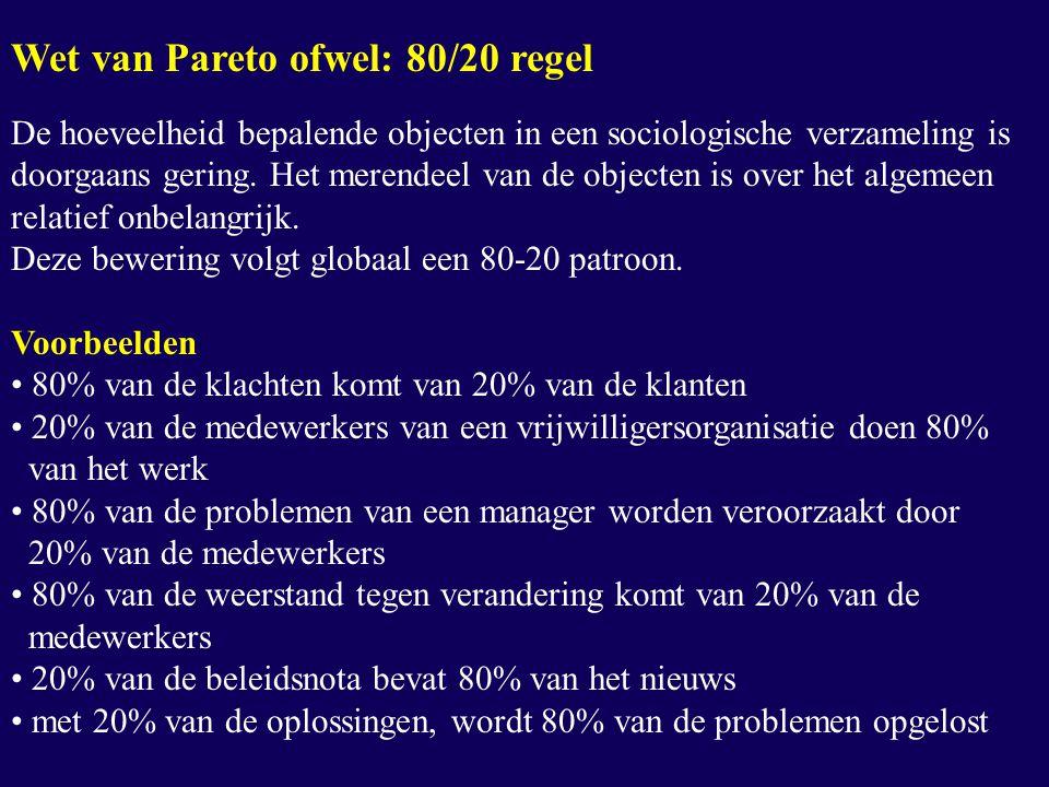 Wet van Pareto ofwel: 80/20 regel De hoeveelheid bepalende objecten in een sociologische verzameling is doorgaans gering.