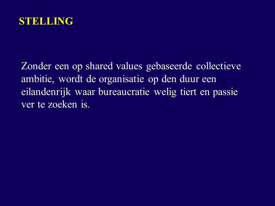 STELLING Zonder een op shared values gebaseerde collectieve ambitie, wordt de organisatie op den duur een eilandenrijk waar bureaucratie welig tiert en passie ver te zoeken is.