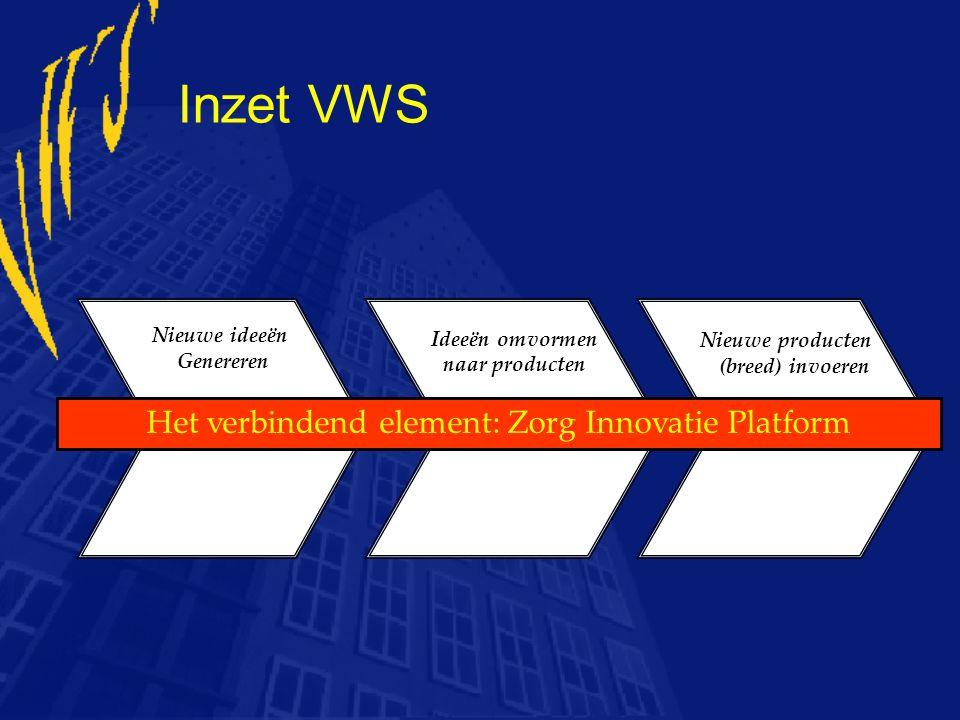 Inzet VWS Nieuwe ideeën Genereren Ideeën omvormen naar producten Nieuwe producten (breed) invoeren Het verbindend element: Zorg Innovatie Platform