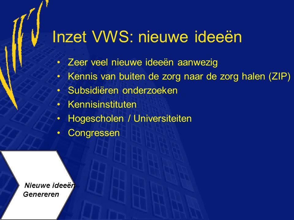 Inzet VWS: nieuwe ideeën Zeer veel nieuwe ideeën aanwezig Kennis van buiten de zorg naar de zorg halen (ZIP) Subsidiëren onderzoeken Kennisinstituten