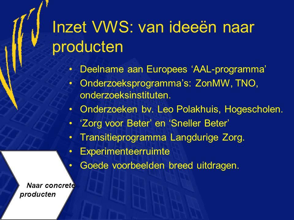 Inzet VWS: van ideeën naar producten Deelname aan Europees 'AAL-programma' Onderzoeksprogramma's: ZonMW, TNO, onderzoeksinstituten. Onderzoeken bv. Le