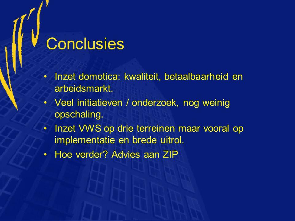 Conclusies Inzet domotica: kwaliteit, betaalbaarheid en arbeidsmarkt. Veel initiatieven / onderzoek, nog weinig opschaling. Inzet VWS op drie terreine