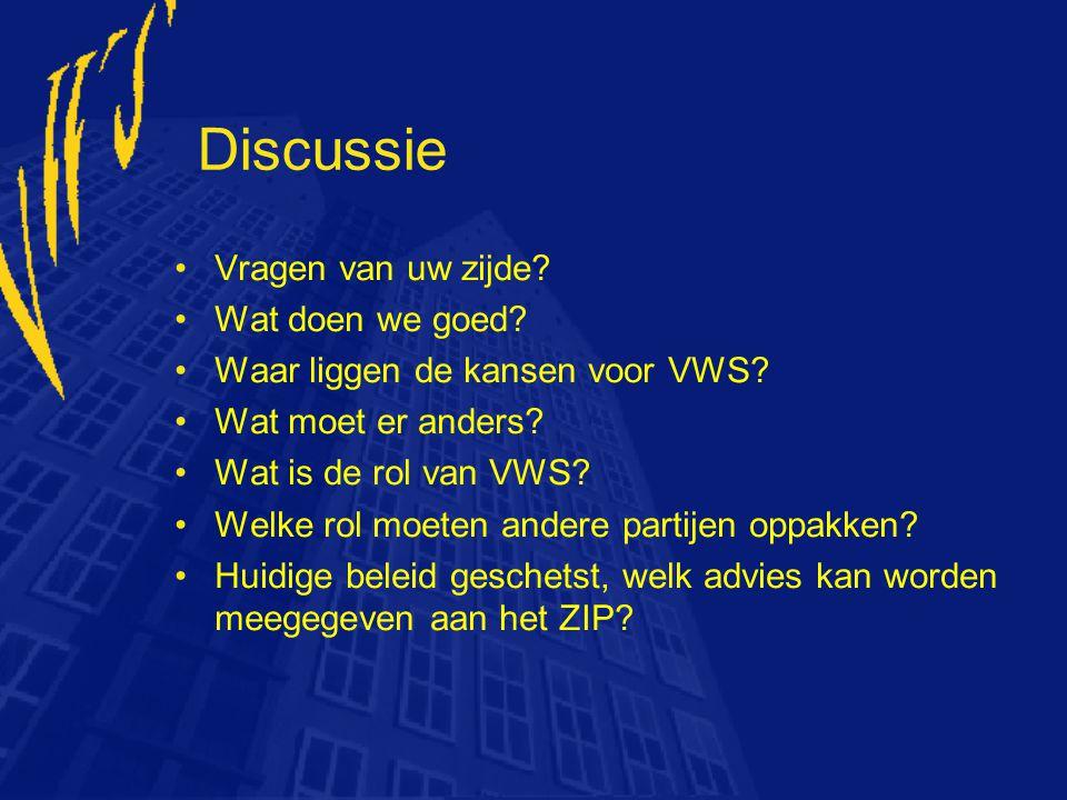 Discussie Vragen van uw zijde? Wat doen we goed? Waar liggen de kansen voor VWS? Wat moet er anders? Wat is de rol van VWS? Welke rol moeten andere pa