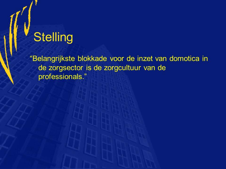 """Stelling """"Belangrijkste blokkade voor de inzet van domotica in de zorgsector is de zorgcultuur van de professionals."""""""