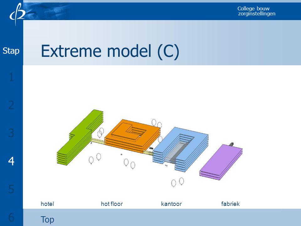 College bouw zorginstellingen Extreme model (C) hotelhot floorkantoorfabriek Top Stap 1 2 3 4 5 6