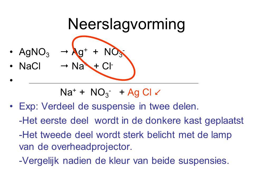 Neerslagvorming AgNO 3  Ag + + NO 3 - NaCl  Na + + Cl - Na + + NO 3 - + Ag Cl  Exp: Verdeel de suspensie in twee delen. -Het eerste deel wordt in d