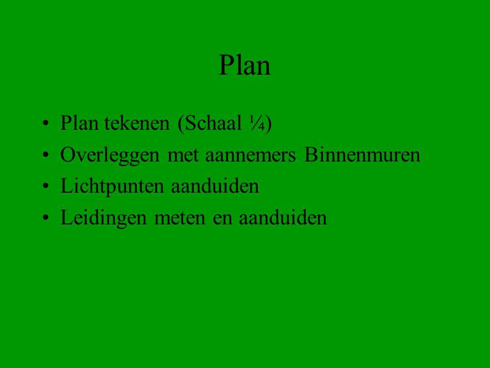 Plan Plan tekenen (Schaal ¼) Overleggen met aannemers Binnenmuren Lichtpunten aanduiden Leidingen meten en aanduiden