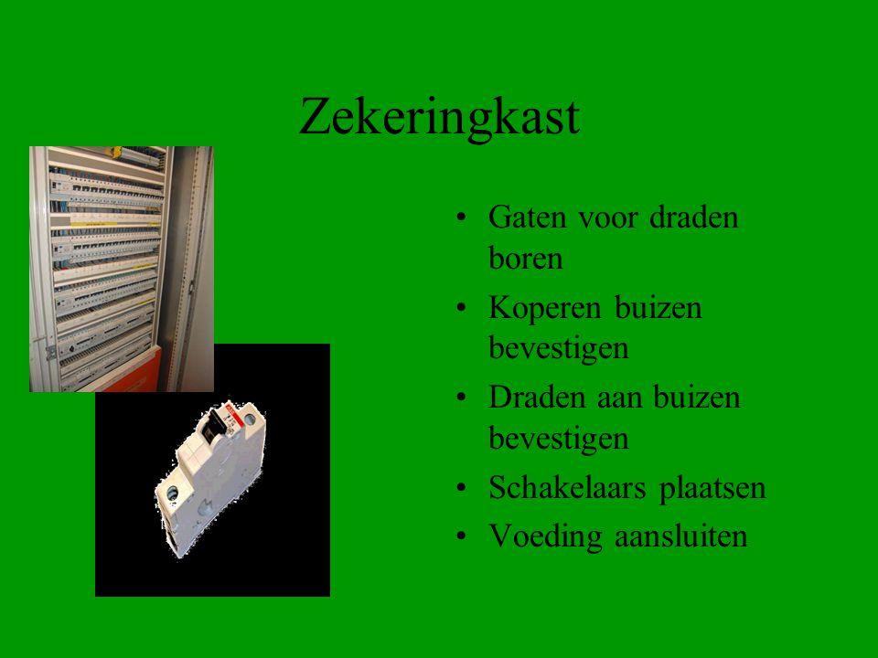 Zekeringkast Gaten voor draden boren Koperen buizen bevestigen Draden aan buizen bevestigen Schakelaars plaatsen Voeding aansluiten