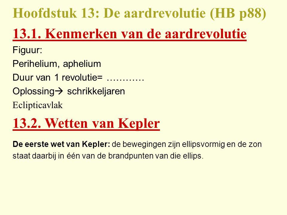 Hoofdstuk 13: De aardrevolutie (HB p88) 13.1. Kenmerken van de aardrevolutie Figuur: Perihelium, aphelium Duur van 1 revolutie= ………… Oplossing  schri
