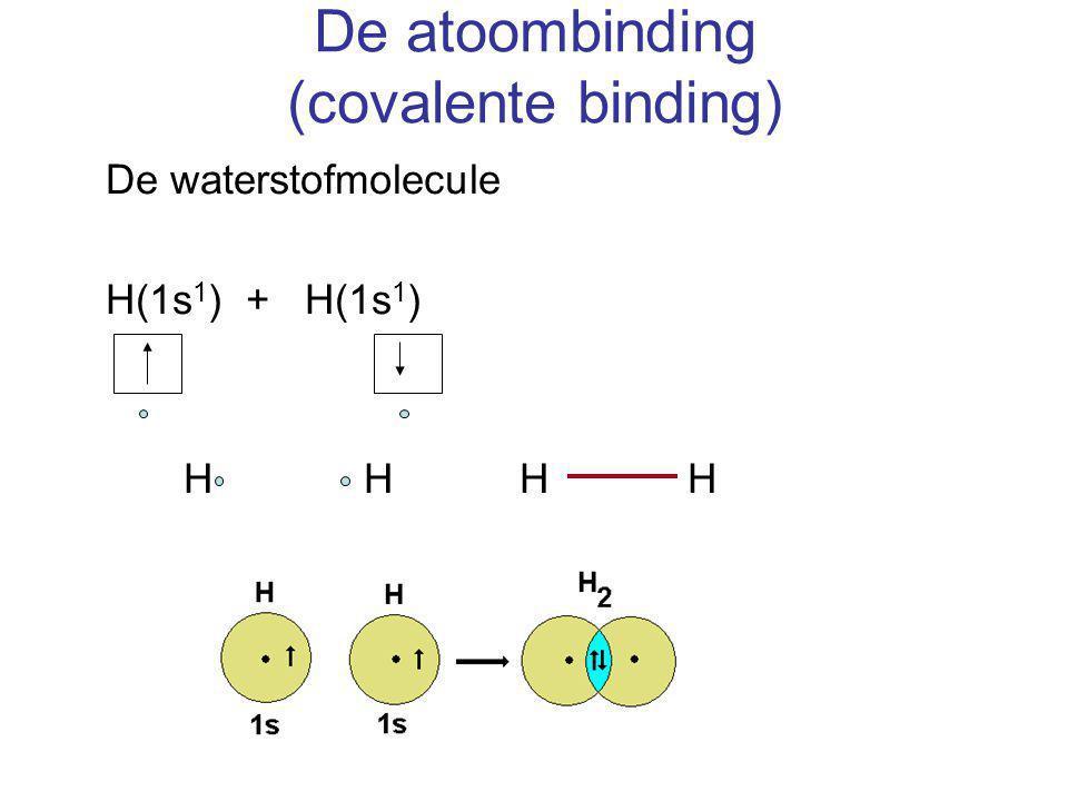 De atoombinding (covalente binding) De waterstofmolecule H(1s 1 ) + H(1s 1 ) H H H H
