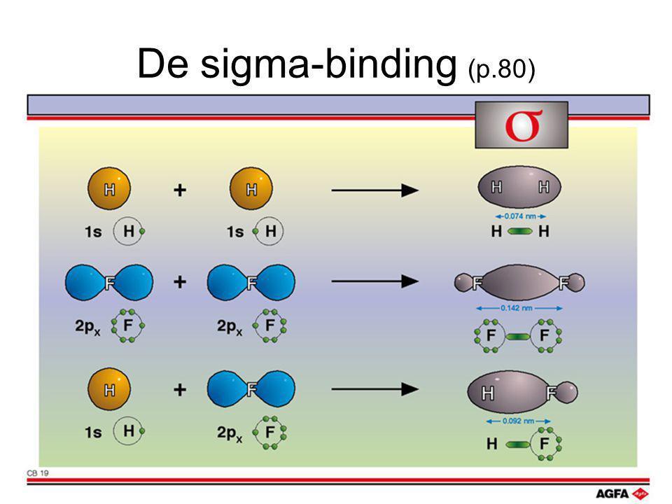 De sigma-binding (p.80)