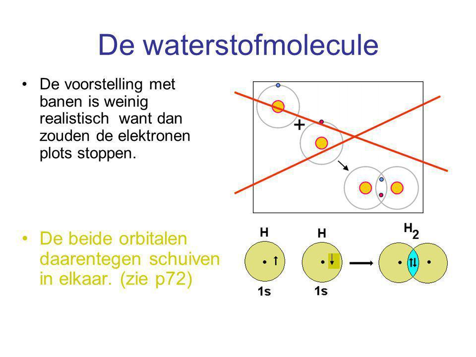 De waterstofmolecule De voorstelling met banen is weinig realistisch want dan zouden de elektronen plots stoppen. De beide orbitalen daarentegen schui