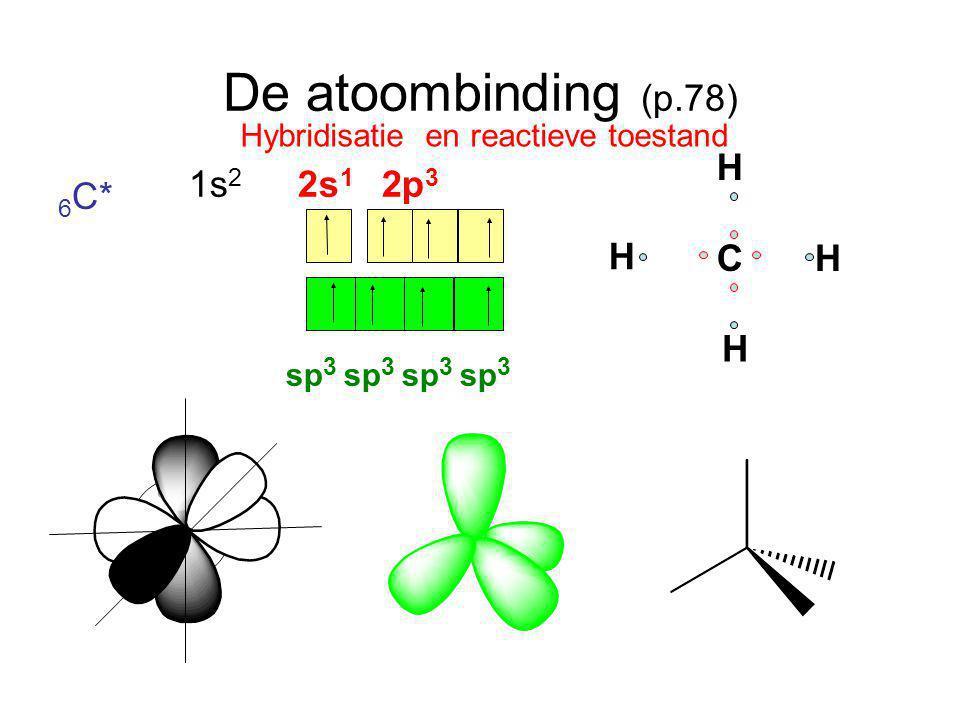 De atoombinding (p.78) 6 C* 1s 2 2s 1 2p 3 C H H H H Hybridisatie en reactieve toestand sp 3 sp 3