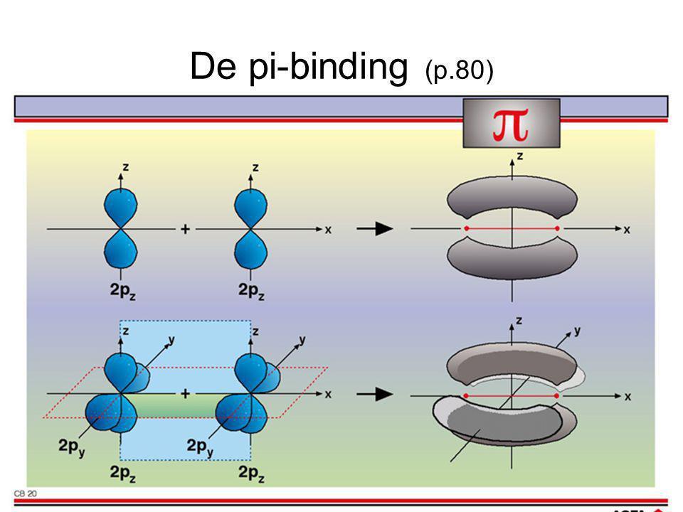 De pi-binding (p.80)