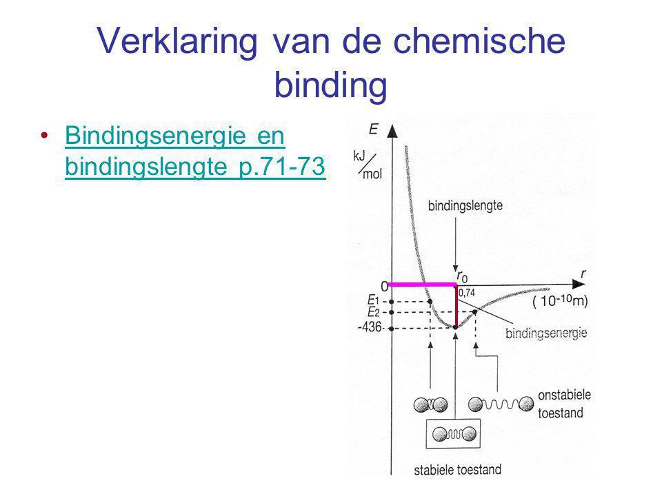 Verklaring van de chemische binding Bindingsenergie en bindingslengte p.71-73Bindingsenergie en bindingslengte p.71-73