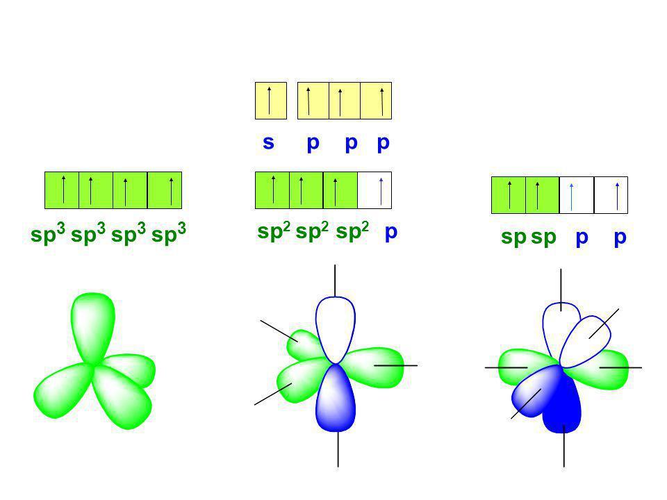 sp 3 sp 3 sp sp p p sp 2 sp 2 sp 2 p s p p p