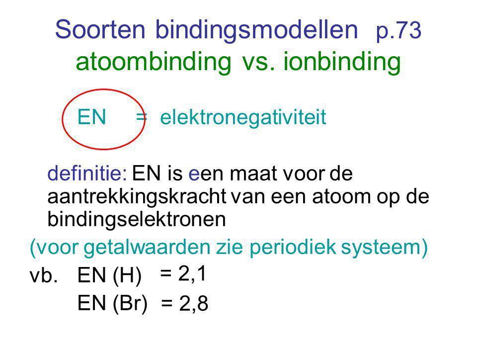 Soorten bindingsmodellen p.73 atoombinding vs. ionbinding EN = elektronegativiteit definitie: EN is een maat voor de aantrekkingskracht van een atoom
