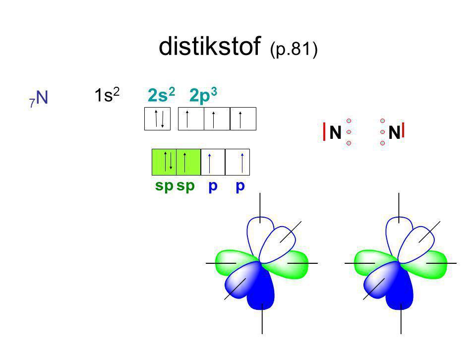 distikstof (p.81) 7N7N 1s 2 2s 2 2p 3 N sp sp p p N