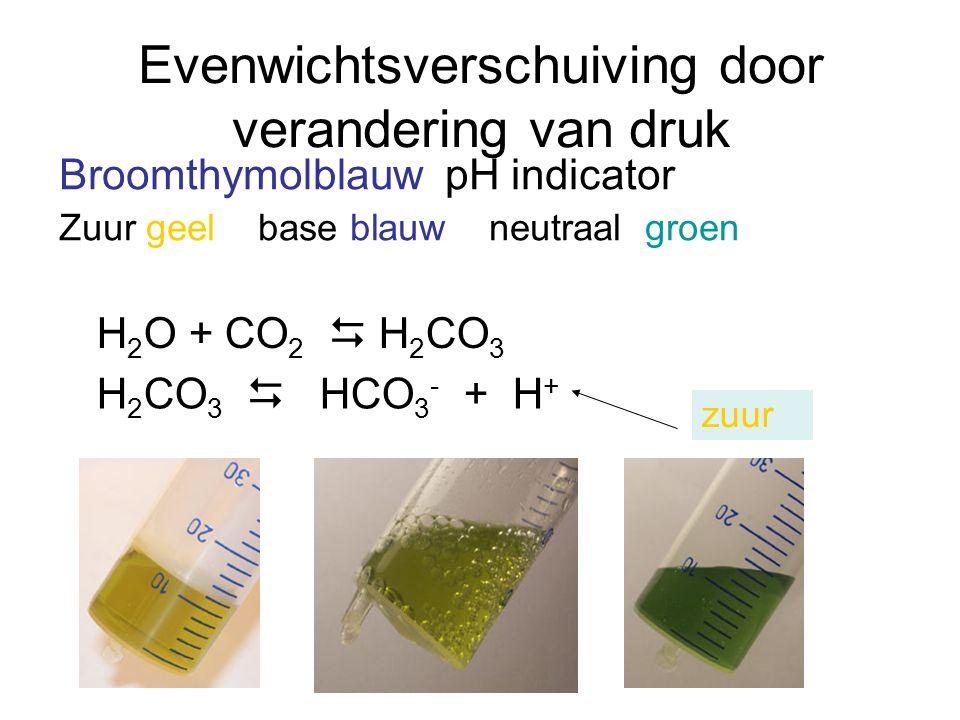 Evenwichtsverschuiving door verandering van druk Broomthymolblauw pH indicator Zuur geel base blauw neutraal groen H 2 CO 3  HCO 3 - + H + H 2 O + CO