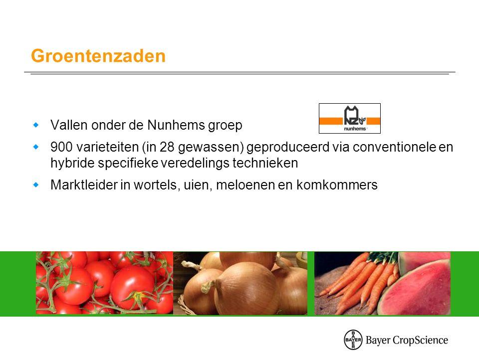 Groentenzaden  Vallen onder de Nunhems groep  900 varieteiten (in 28 gewassen) geproduceerd via conventionele en hybride specifieke veredelings technieken  Marktleider in wortels, uien, meloenen en komkommers