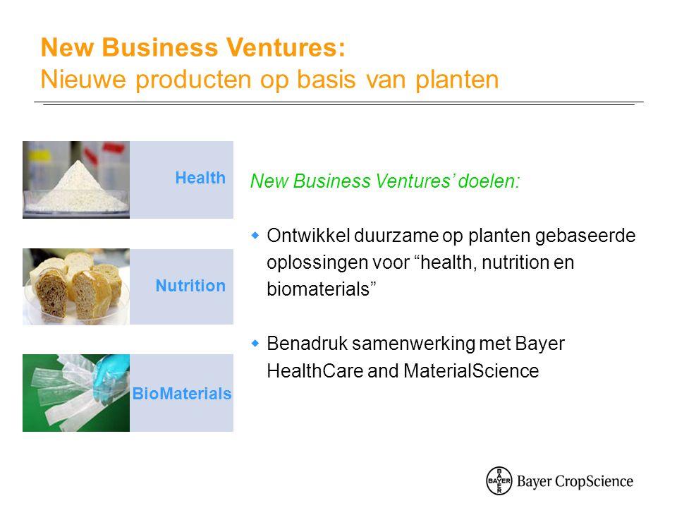 New Business Ventures: Nieuwe producten op basis van planten New Business Ventures' doelen:  Ontwikkel duurzame op planten gebaseerde oplossingen voor health, nutrition en biomaterials  Benadruk samenwerking met Bayer HealthCare and MaterialScience Health Nutrition BioMaterials